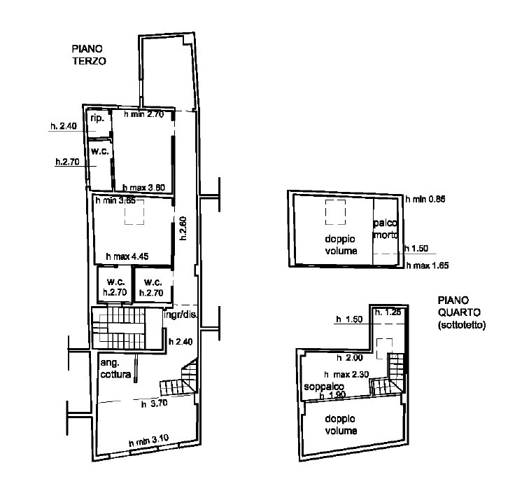 planimetria n.22